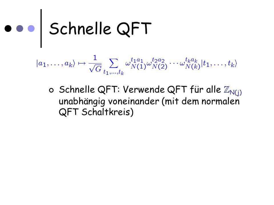 Schnelle QFT Schnelle QFT: Verwende QFT für alle Z N(j) unabhängig voneinander (mit dem normalen QFT Schaltkreis)
