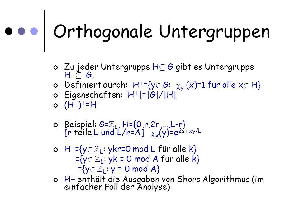 Orthogonale Untergruppen Zu jeder Untergruppe H µ G gibt es Untergruppe H .