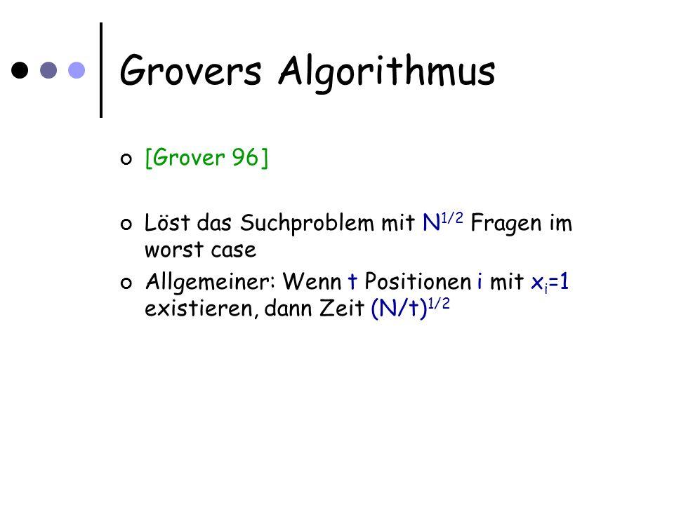 Grovers Algorithmus [Grover 96] Löst das Suchproblem mit N 1/2 Fragen im worst case Allgemeiner: Wenn t Positionen i mit x i =1 existieren, dann Zeit (N/t) 1/2