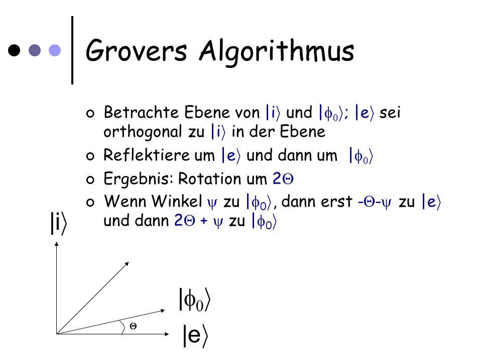 Grovers Algorithmus Betrachte Ebene von |i i und | i ; |e i sei orthogonal zu |i i in der Ebene Reflektiere um |e i und dann um | i Ergebnis: Rotation um 2 Wenn Winkel zu | 0 i, dann erst - - zu |e i und dann 2 + zu | 0 i |i i |e i | i