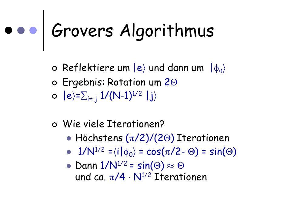 Grovers Algorithmus Reflektiere um |e i und dann um | i Ergebnis: Rotation um 2 |e i = i j 1/(N-1) 1/2 |j i Wie viele Iterationen.