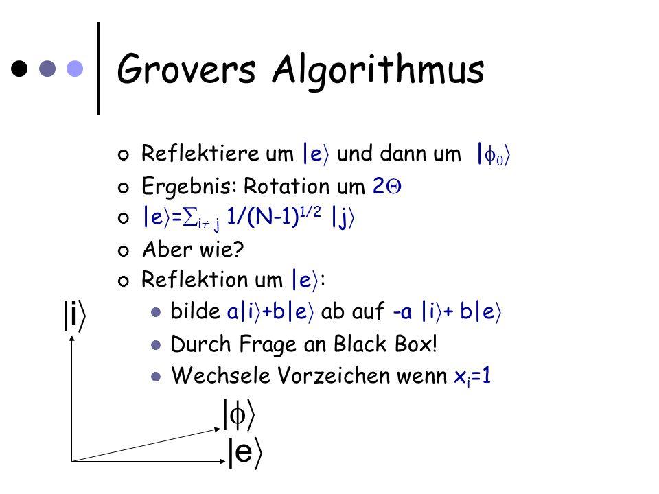 Grovers Algorithmus Reflektiere um |e i und dann um | i Ergebnis: Rotation um 2 |e i = i j 1/(N-1) 1/2 |j i Aber wie.