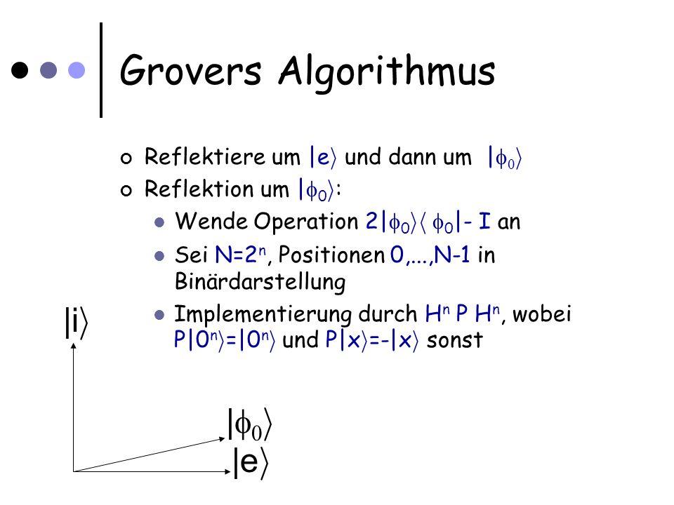Grovers Algorithmus Reflektiere um |e i und dann um | i Reflektion um | 0 i : Wende Operation 2| 0 ih 0 |- I an Sei N=2 n, Positionen 0,...,N-1 in Binärdarstellung Implementierung durch H  n P H  n, wobei P|0 n i =|0 n i und P|x i =-|x i sonst |e i | i |i i