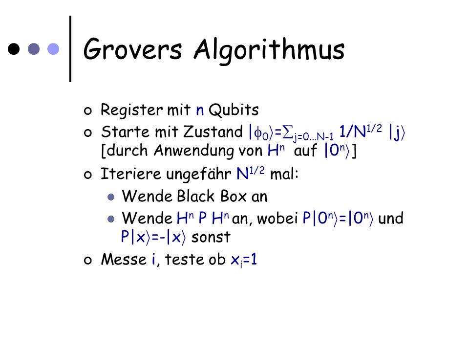Grovers Algorithmus Register mit n Qubits Starte mit Zustand | 0 i = j=0...N-1 1/N 1/2 |j i [durch Anwendung von H  n auf |0 n i ] Iteriere ungefähr N 1/2 mal: Wende Black Box an Wende H  n P H  n an, wobei P|0 n i =|0 n i und P|x i =-|x i sonst Messe i, teste ob x i =1