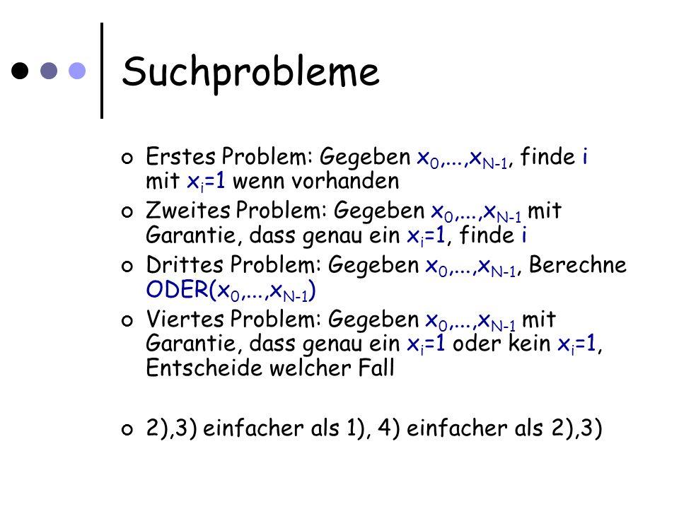 Suchprobleme Erstes Problem: Gegeben x 0,...,x N-1, finde i mit x i =1 wenn vorhanden Zweites Problem: Gegeben x 0,...,x N-1 mit Garantie, dass genau ein x i =1, finde i Drittes Problem: Gegeben x 0,...,x N-1, Berechne ODER(x 0,...,x N-1 ) Viertes Problem: Gegeben x 0,...,x N-1 mit Garantie, dass genau ein x i =1 oder kein x i =1, Entscheide welcher Fall 2),3) einfacher als 1), 4) einfacher als 2),3)