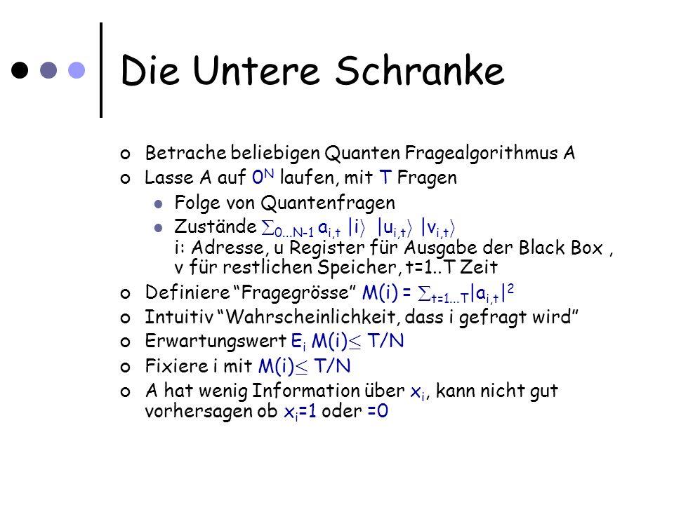 Die Untere Schranke Betrache beliebigen Quanten Fragealgorithmus A Lasse A auf 0 N laufen, mit T Fragen Folge von Quantenfragen Zustände 0...N-1 a i,t |i i  |u i,t i |v i,t i i: Adresse, u Register für Ausgabe der Black Box, v für restlichen Speicher, t=1..T Zeit Definiere Fragegrösse M(i) = t=1...T |a i,t | 2 Intuitiv Wahrscheinlichkeit, dass i gefragt wird Erwartungswert E i M(i) · T/N Fixiere i mit M(i) · T/N A hat wenig Information über x i, kann nicht gut vorhersagen ob x i =1 oder =0
