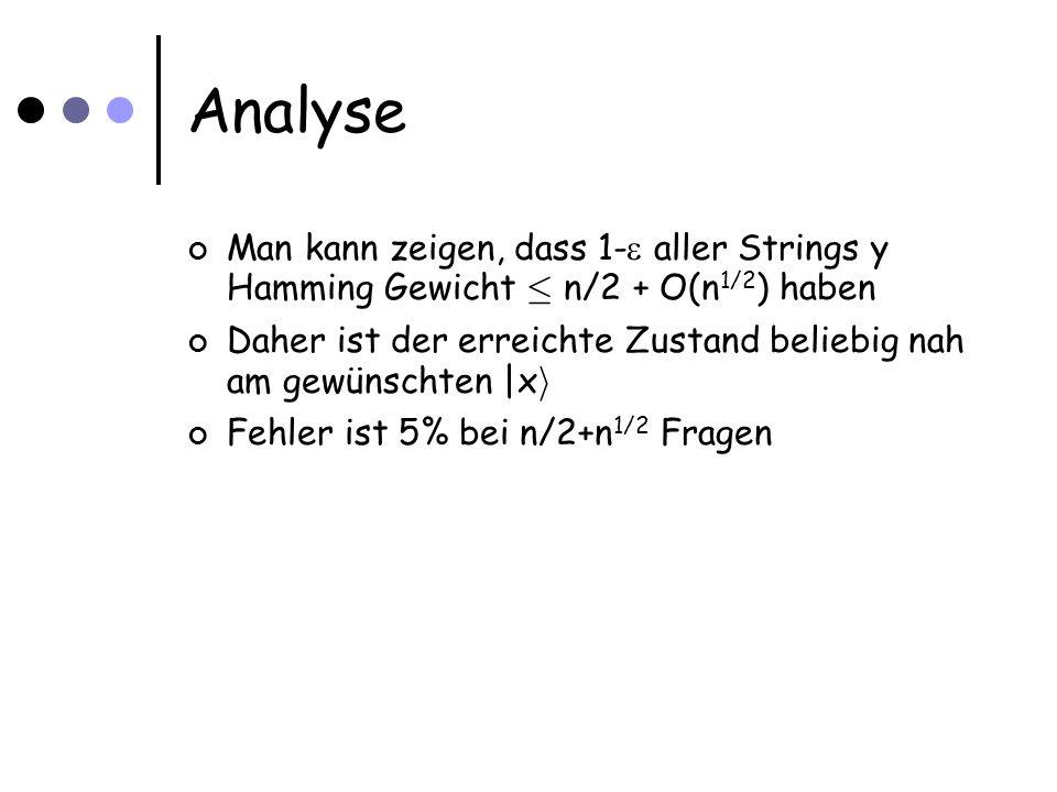 Analyse Man kann zeigen, dass 1- aller Strings y Hamming Gewicht · n/2 + O(n 1/2 ) haben Daher ist der erreichte Zustand beliebig nah am gewünschten |x i Fehler ist 5% bei n/2+n 1/2 Fragen