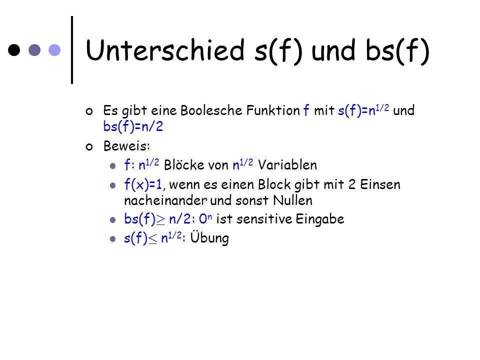 Unterschied s(f) und bs(f) Es gibt eine Boolesche Funktion f mit s(f)=n 1/2 und bs(f)=n/2 Beweis: f: n 1/2 Blöcke von n 1/2 Variablen f(x)=1, wenn es einen Block gibt mit 2 Einsen nacheinander und sonst Nullen bs(f) ¸ n/2: 0 n ist sensitive Eingabe s(f) · n 1/2 : Übung