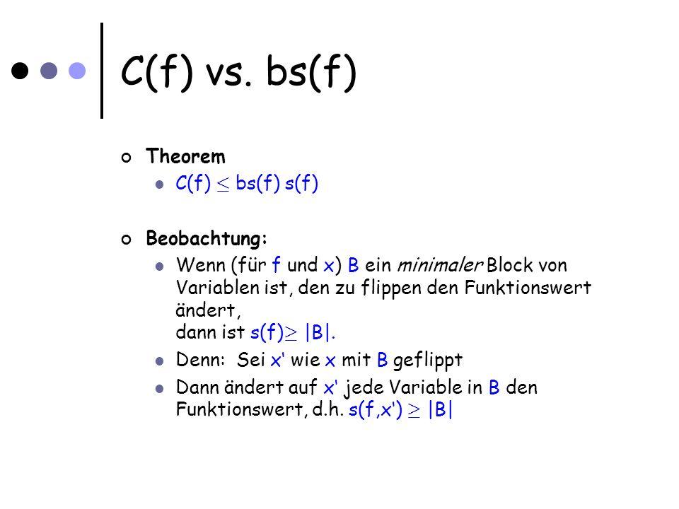 C(f) vs.