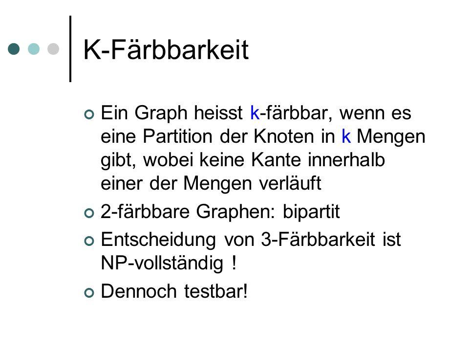 K-Färbbarkeit Ein Graph heisst k-färbbar, wenn es eine Partition der Knoten in k Mengen gibt, wobei keine Kante innerhalb einer der Mengen verläuft 2-färbbare Graphen: bipartit Entscheidung von 3-Färbbarkeit ist NP-vollständig .
