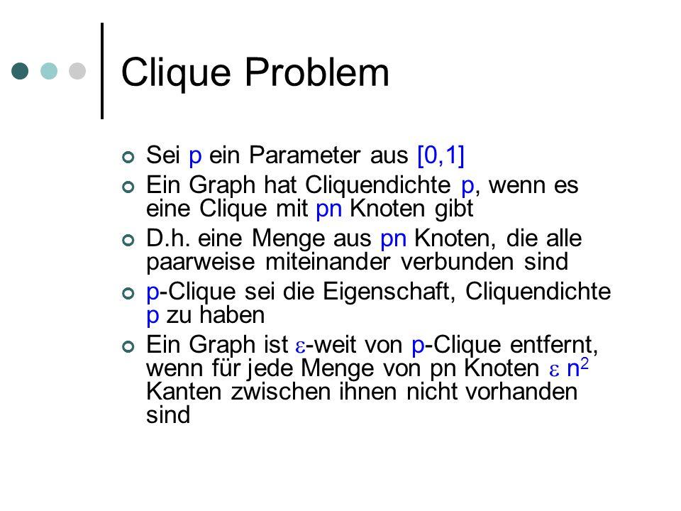 Clique Problem Sei p ein Parameter aus [0,1] Ein Graph hat Cliquendichte p, wenn es eine Clique mit pn Knoten gibt D.h.