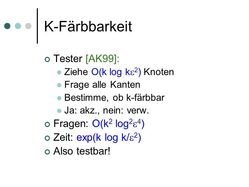 K-Färbbarkeit Tester [AK99]: Ziehe O(k log k 2 ) Knoten Frage alle Kanten Bestimme, ob k-färbbar Ja: akz., nein: verw.