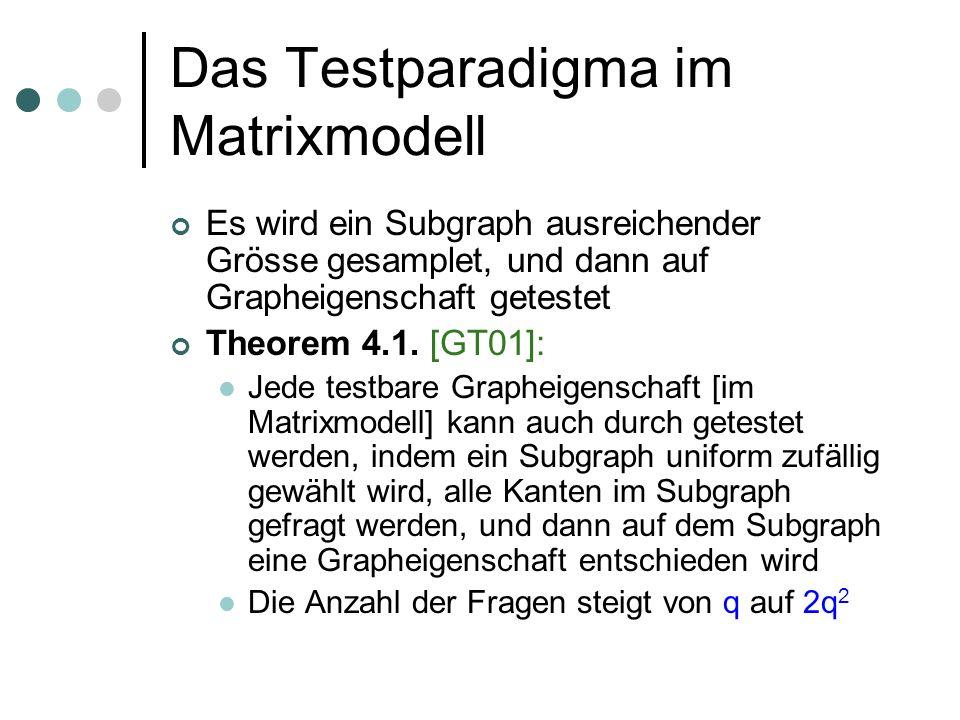 Das Testparadigma im Matrixmodell Es wird ein Subgraph ausreichender Grösse gesamplet, und dann auf Grapheigenschaft getestet Theorem 4.1.