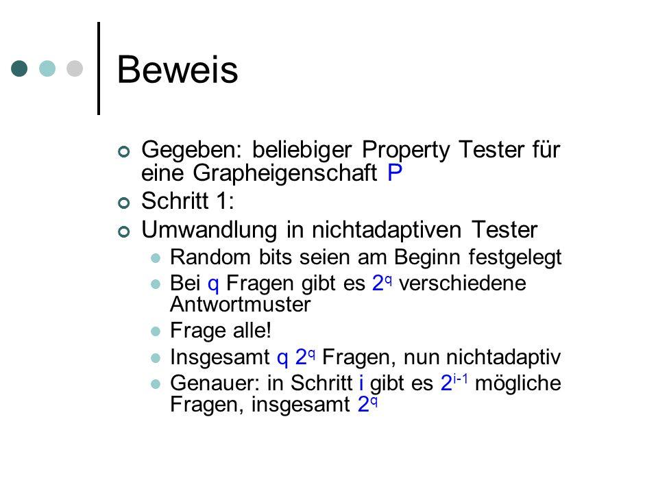Beweis Gegeben: beliebiger Property Tester für eine Grapheigenschaft P Schritt 1: Umwandlung in nichtadaptiven Tester Random bits seien am Beginn festgelegt Bei q Fragen gibt es 2 q verschiedene Antwortmuster Frage alle.