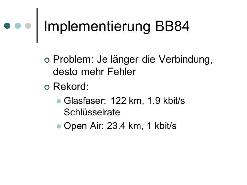Implementierung BB84 Problem: Je länger die Verbindung, desto mehr Fehler Rekord: Glasfaser: 122 km, 1.9 kbit/s Schlüsselrate Open Air: 23.4 km, 1 kbi