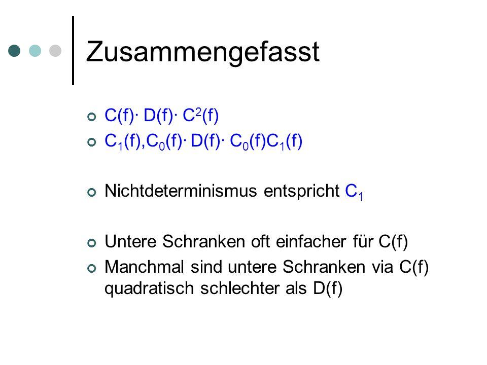 Zusammengefasst C(f)· D(f)· C 2 (f) C 1 (f),C 0 (f)· D(f)· C 0 (f)C 1 (f) Nichtdeterminismus entspricht C 1 Untere Schranken oft einfacher für C(f) Manchmal sind untere Schranken via C(f) quadratisch schlechter als D(f)
