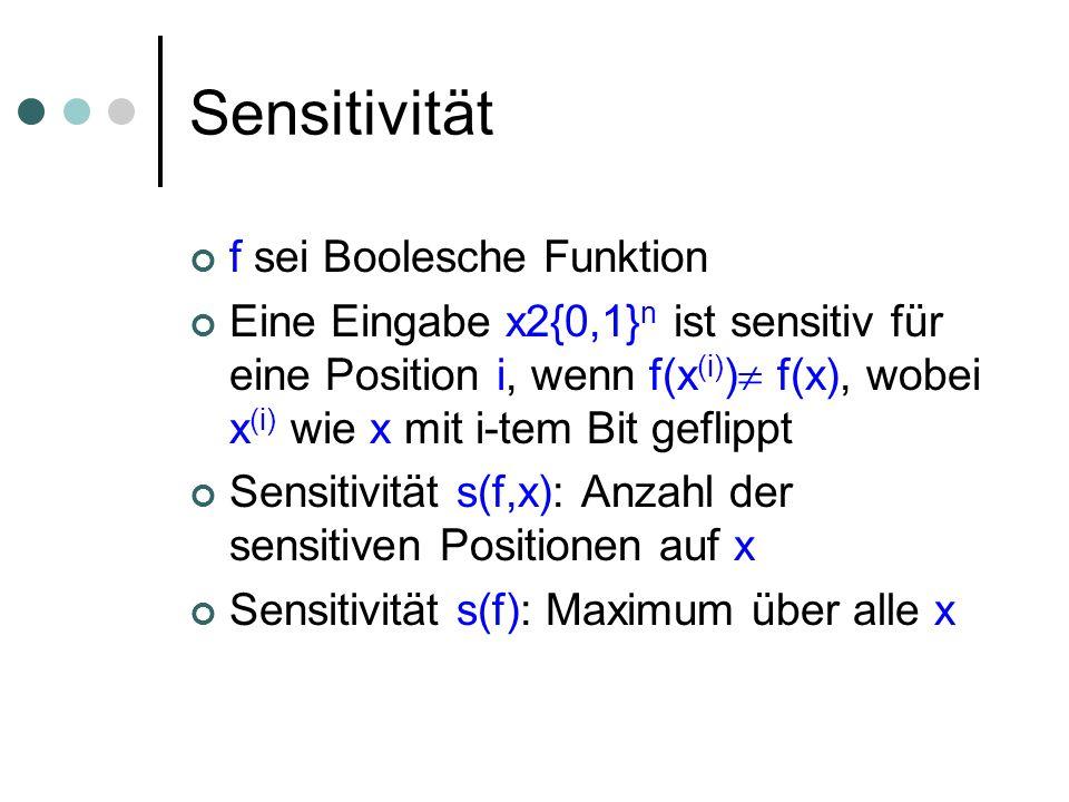 Sensitivität f sei Boolesche Funktion Eine Eingabe x2{0,1} n ist sensitiv für eine Position i, wenn f(x (i) ) f(x), wobei x (i) wie x mit i-tem Bit geflippt Sensitivität s(f,x): Anzahl der sensitiven Positionen auf x Sensitivität s(f): Maximum über alle x