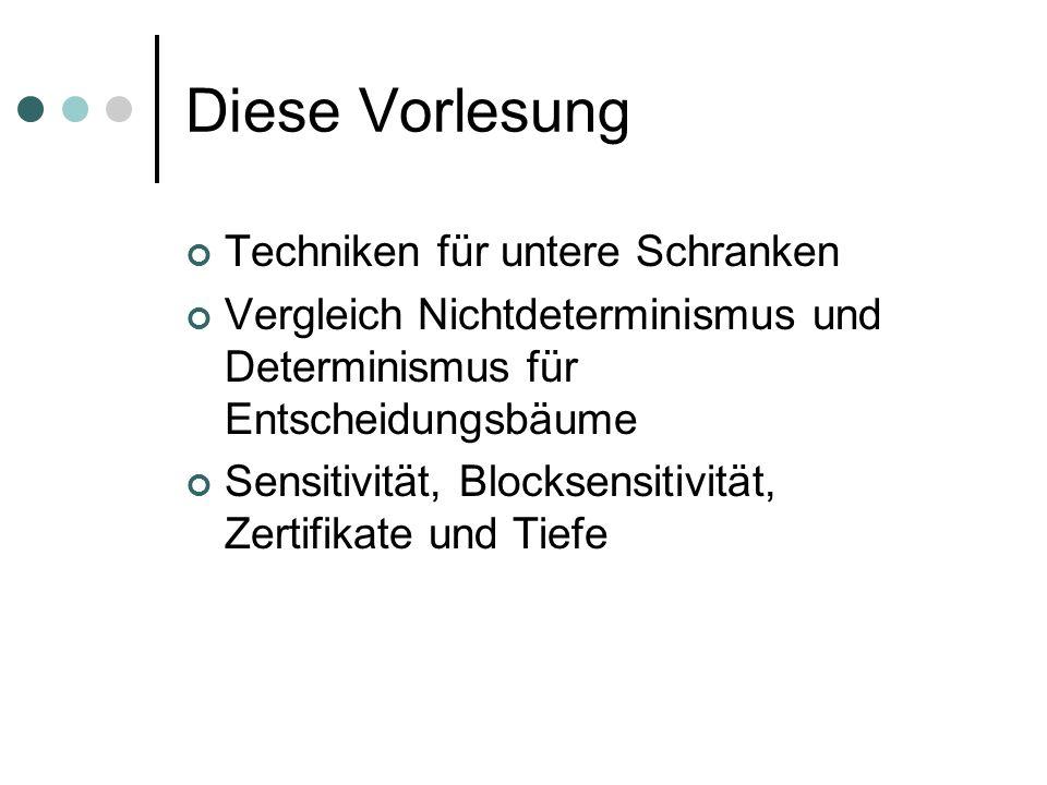 Diese Vorlesung Techniken für untere Schranken Vergleich Nichtdeterminismus und Determinismus für Entscheidungsbäume Sensitivität, Blocksensitivität, Zertifikate und Tiefe
