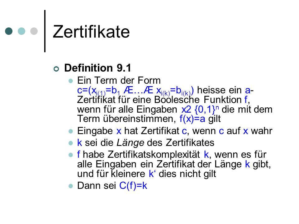 Zertifikate Definition 9.1 Ein Term der Form c=(x i(1) =b 1 Æ…Æ x i(k) =b i(k) ) heisse ein a- Zertifikat für eine Boolesche Funktion f, wenn für alle Eingaben x2 {0,1} n die mit dem Term übereinstimmen, f(x)=a gilt Eingabe x hat Zertifikat c, wenn c auf x wahr k sei die Länge des Zertifikates f habe Zertifikatskomplexität k, wenn es für alle Eingaben ein Zertifikat der Länge k gibt, und für kleinere k dies nicht gilt Dann sei C(f)=k