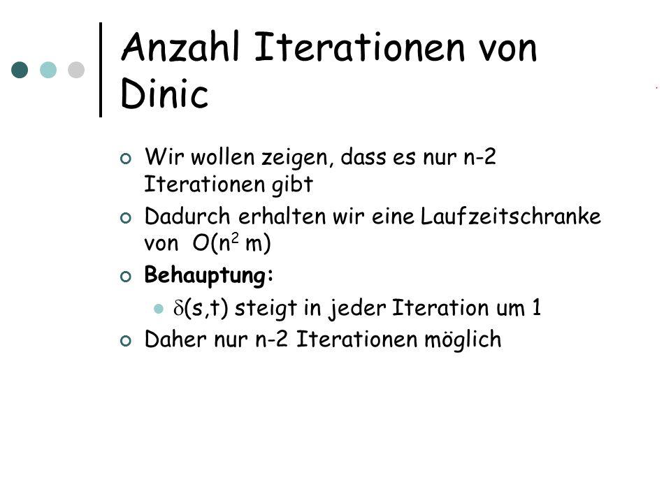 Anzahl Iterationen von Dinic Wir wollen zeigen, dass es nur n-2 Iterationen gibt Dadurch erhalten wir eine Laufzeitschranke von O(n 2 m) Behauptung: (s,t) steigt in jeder Iteration um 1 Daher nur n-2 Iterationen möglich