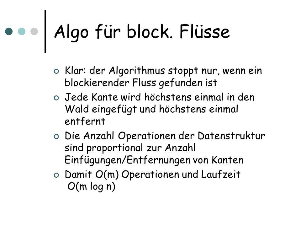 Algo für block.