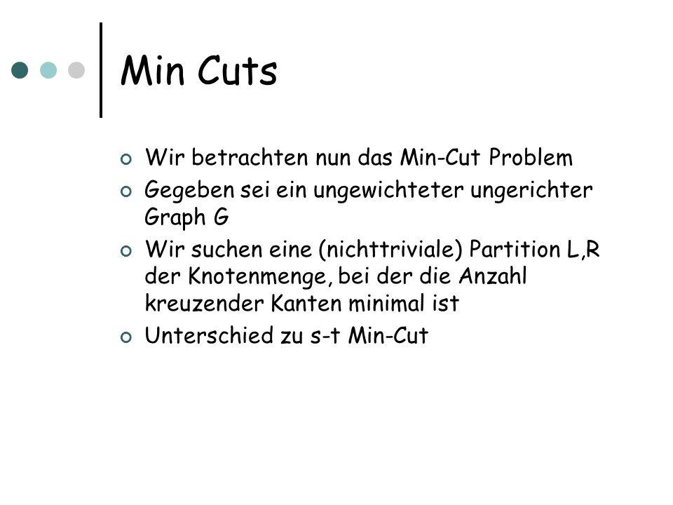 Min Cuts Wir betrachten nun das Min-Cut Problem Gegeben sei ein ungewichteter ungerichter Graph G Wir suchen eine (nichttriviale) Partition L,R der Knotenmenge, bei der die Anzahl kreuzender Kanten minimal ist Unterschied zu s-t Min-Cut