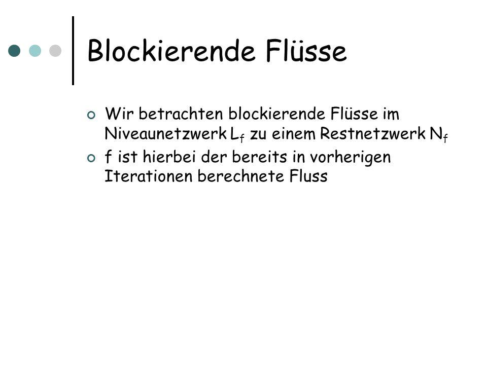Blockierende Flüsse Wir betrachten blockierende Flüsse im Niveaunetzwerk L f zu einem Restnetzwerk N f f ist hierbei der bereits in vorherigen Iterationen berechnete Fluss