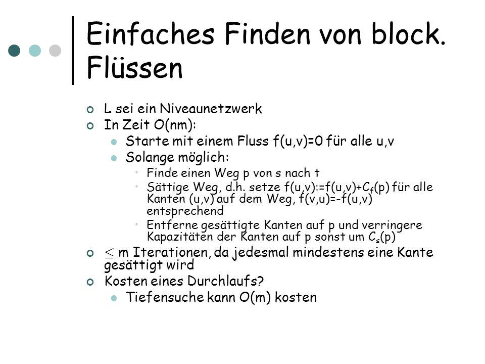 Einfaches Finden von block.