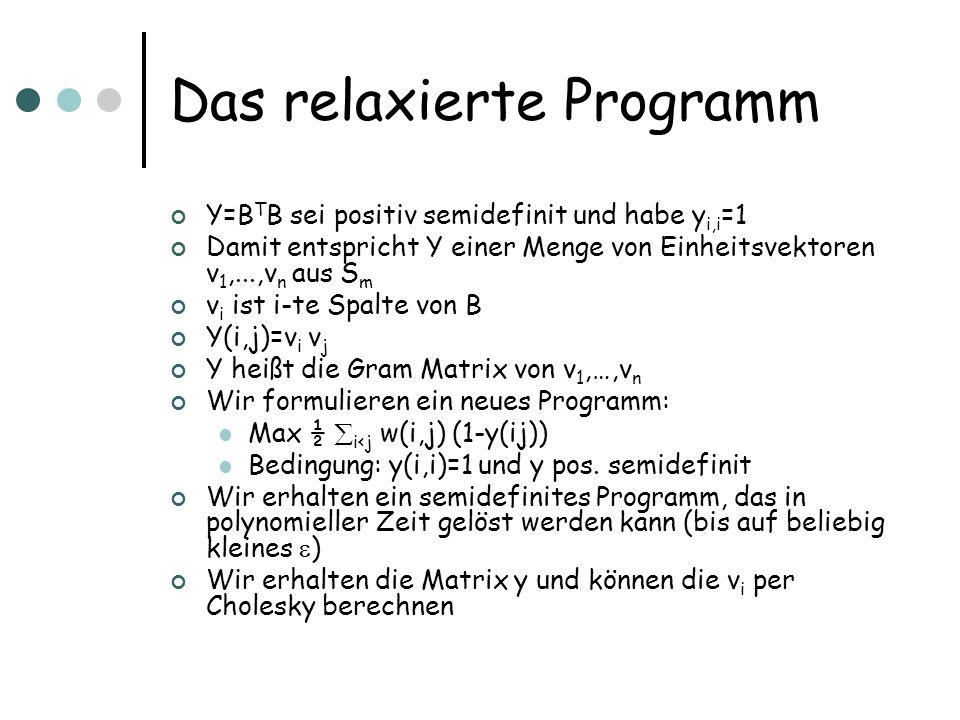 Das relaxierte Programm Y=B T B sei positiv semidefinit und habe y i,i =1 Damit entspricht Y einer Menge von Einheitsvektoren v 1,...,v n aus S m v i ist i-te Spalte von B Y(i,j)=v i v j Y heißt die Gram Matrix von v 1,…,v n Wir formulieren ein neues Programm: Max ½ i<j w(i,j) (1-y(ij)) Bedingung: y(i,i)=1 und y pos.