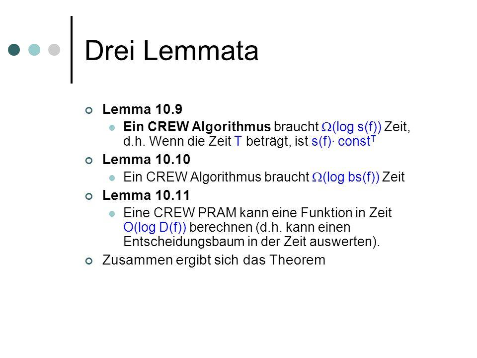 Drei Lemmata Lemma 10.9 Ein CREW Algorithmus braucht (log s(f)) Zeit, d.h. Wenn die Zeit T beträgt, ist s(f)· const T Lemma 10.10 Ein CREW Algorithmus