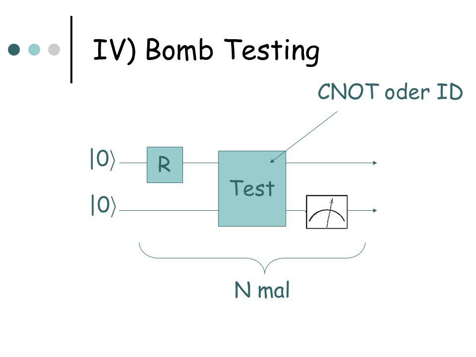 IV) Bomb Testing R |0 i Test N mal CNOT oder ID