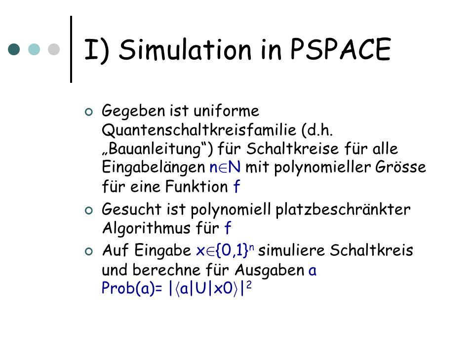 I) Simulation in PSPACE Idee 1: Stelle Zustand als Vektor da, beschränkte Präzision der Einträge, Matrixmultiplikation Problem: Zustand ist Vektor mit dim exp(n) h a|U|x0 i = h a|U T U 1 |x0 i = z(1),…,z(T-1) h a | U T | z(T-1) i h z(T-1) |U T-1 | z(T-2) i h z(2) |U 2 | z(1) i h z(1) |U 1 | x0 i z(j) 2 {0,1} n+s h z(i) |U t | z(j) i ist ein Eintrag in U t [Zeile z(i), Spalte z(j) ]