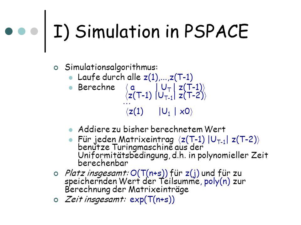 I) Simulation in PSPACE Simulationsalgorithmus: Laufe durch alle z(1),...,z(T-1) Berechne h a | U T | z(T-1) i h z(T-1) |U T-1 | z(T-2) i h z(1) |U 1