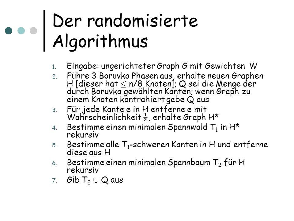Eine Behauptung Theorem 12.1: Sei H* ein Teilgraph von H, der entsteht, indem jede Kante mit Wahrscheinlichkeit 1-p entfernt wird.