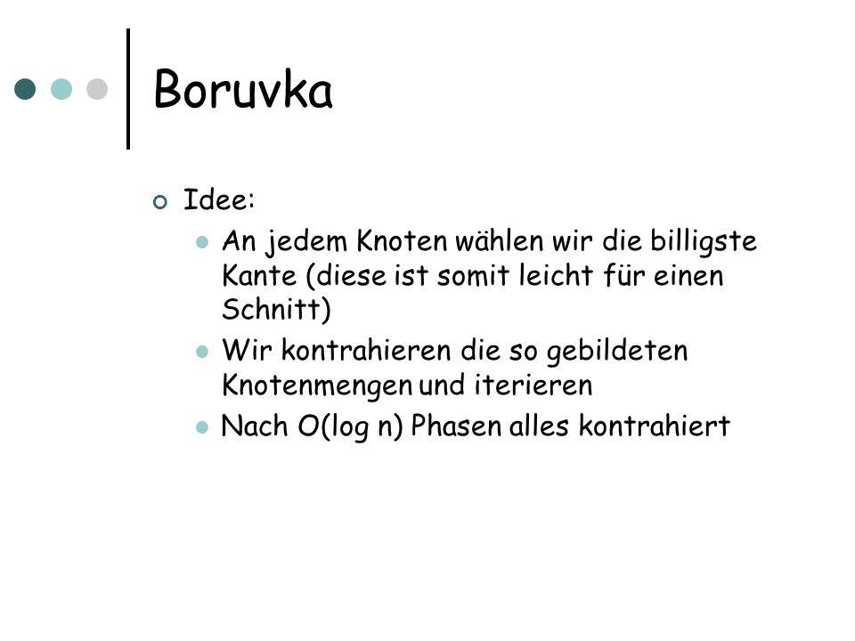 Boruvka Eine Unterroutine [Boruvka Phase] Eingabe: Graph G, Gewichte W (paarweise verschieden) 1.