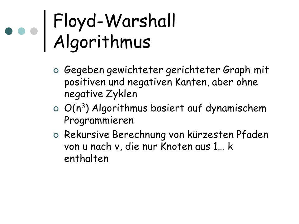 Floyd-Warshall Algorithmus Gegeben gewichteter gerichteter Graph mit positiven und negativen Kanten, aber ohne negative Zyklen O(n 3 ) Algorithmus bas