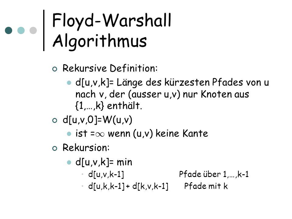 Floyd-Warshall Algorithmus Rekursive Definition: d[u,v,k]= Länge des kürzesten Pfades von u nach v, der (ausser u,v) nur Knoten aus {1,…,k} enthält. d