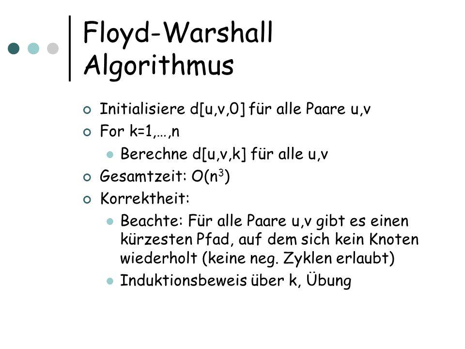 Floyd-Warshall Algorithmus Initialisiere d[u,v,0] für alle Paare u,v For k=1,…,n Berechne d[u,v,k] für alle u,v Gesamtzeit: O(n 3 ) Korrektheit: Beach