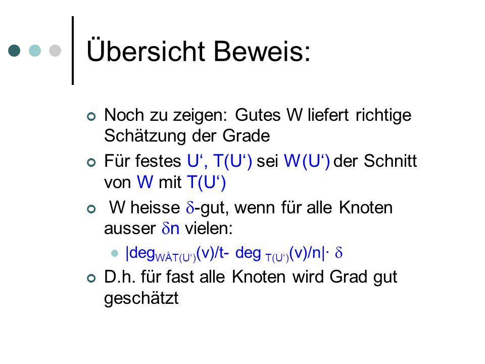 Übersicht Beweis: Noch zu zeigen: Gutes W liefert richtige Schätzung der Grade Für festes U, T(U) sei W(U) der Schnitt von W mit T(U) W heisse -gut, wenn für alle Knoten ausser n vielen: |deg WÅT(U) (v)/t- deg T(U) (v)/n|· D.h.