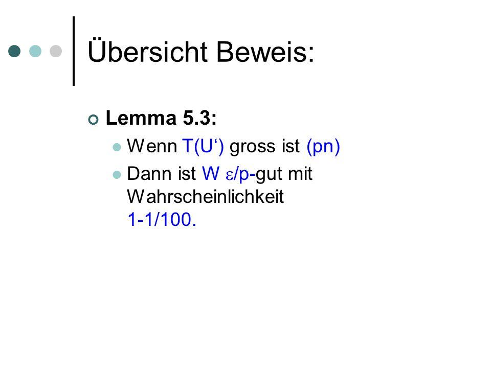 Übersicht Beweis: Lemma 5.3: Wenn T(U) gross ist (pn) Dann ist W /p-gut mit Wahrscheinlichkeit 1-1/100.