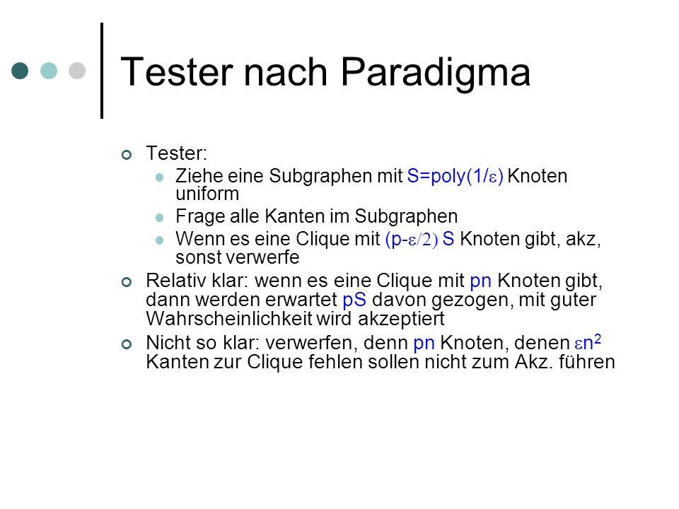 Tester nach Paradigma Tester: Ziehe eine Subgraphen mit S=poly(1/ ) Knoten uniform Frage alle Kanten im Subgraphen Wenn es eine Clique mit (p- S Knoten gibt, akz, sonst verwerfe Relativ klar: wenn es eine Clique mit pn Knoten gibt, dann werden erwartet pS davon gezogen, mit guter Wahrscheinlichkeit wird akzeptiert Nicht so klar: verwerfen, denn pn Knoten, denen n 2 Kanten zur Clique fehlen sollen nicht zum Akz.