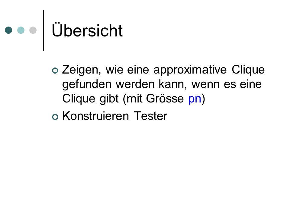 Übersicht Zeigen, wie eine approximative Clique gefunden werden kann, wenn es eine Clique gibt (mit Grösse pn) Konstruieren Tester