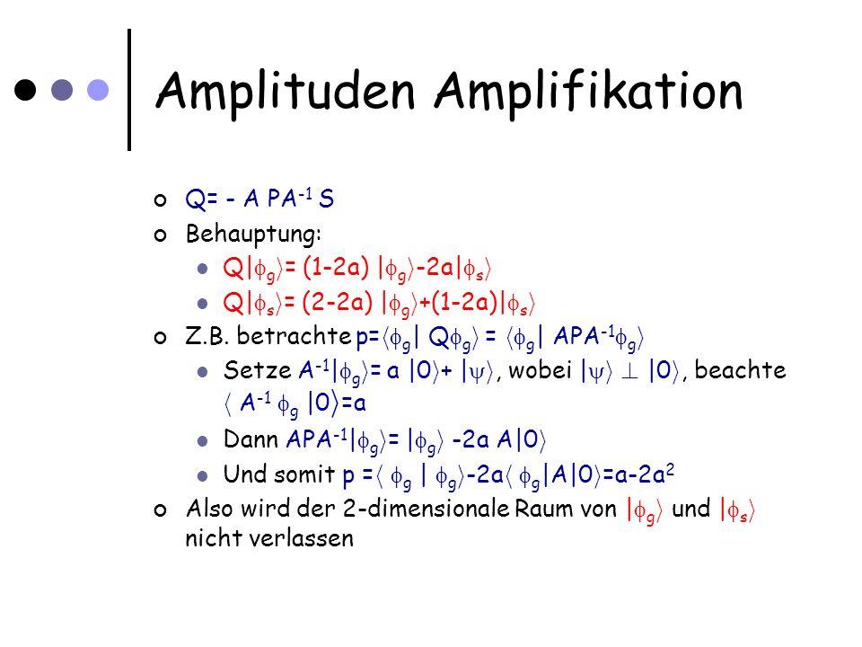 Amplituden Amplifikation Q= - A PA -1 S Behauptung: Q| g i = (1-2a) | g i -2a| s i Q| s i = (2-2a) | g i +(1-2a)| s i Z.B. betrachte p= h g | Q g i =