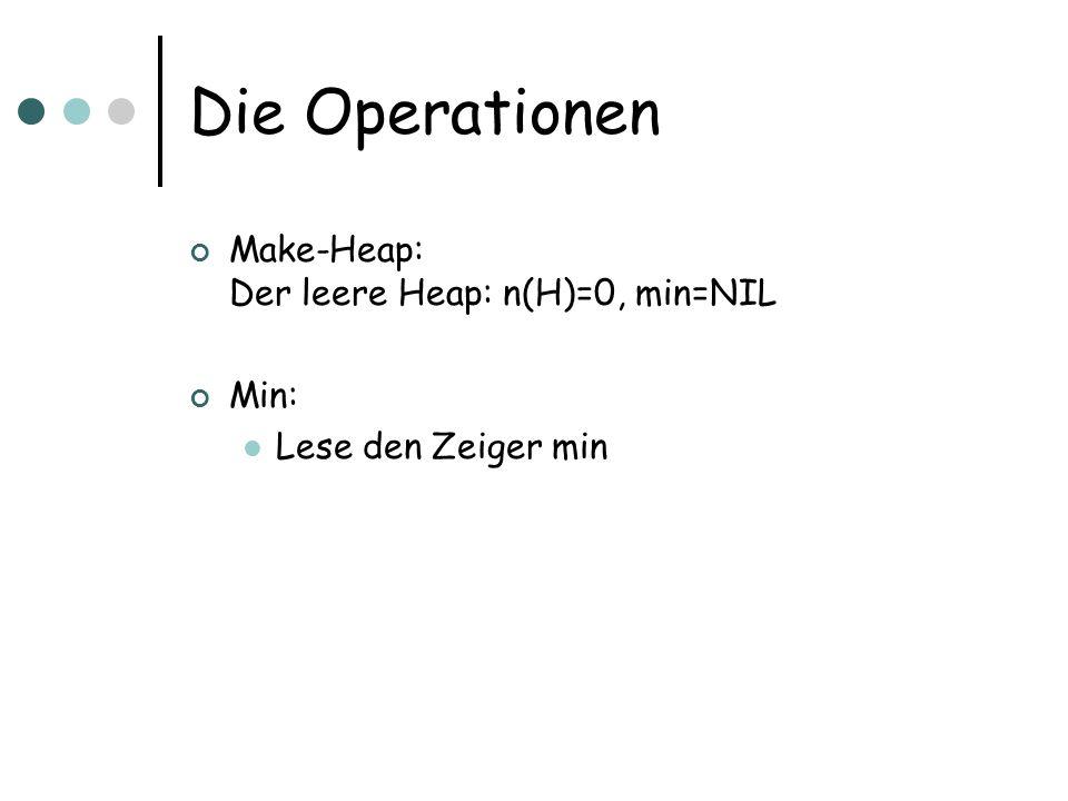 Die Operationen Make-Heap: Der leere Heap: n(H)=0, min=NIL Min: Lese den Zeiger min