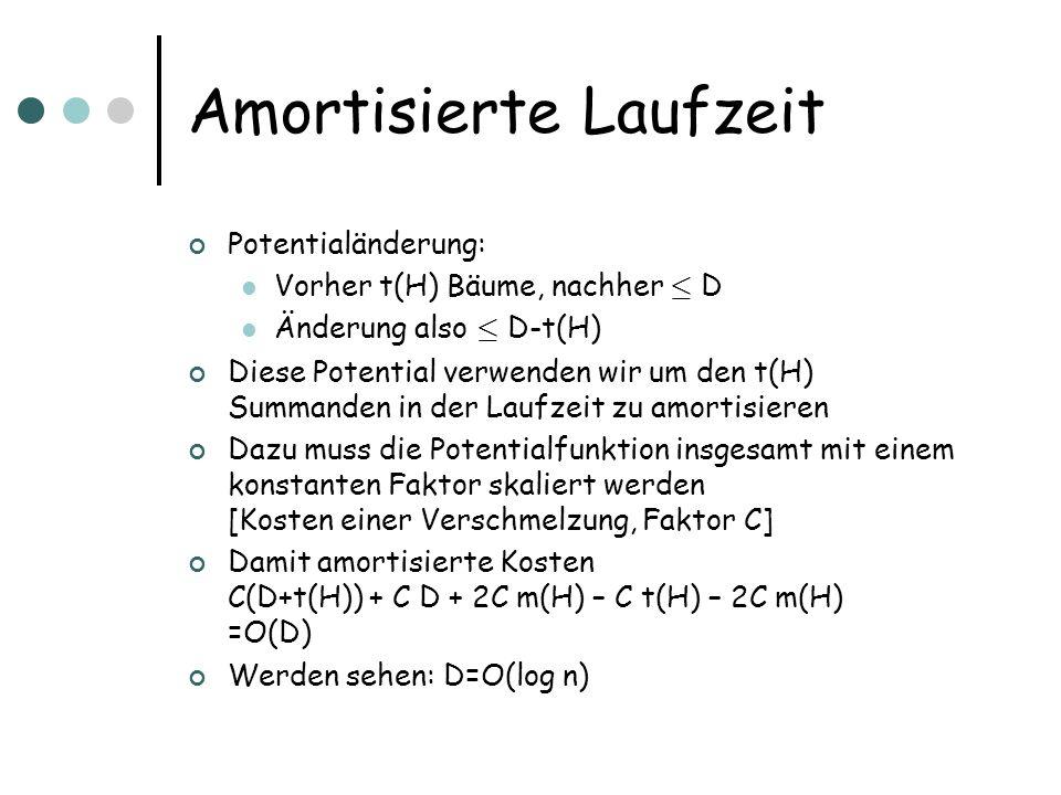 Amortisierte Laufzeit Potentialänderung: Vorher t(H) Bäume, nachher · D Änderung also · D-t(H) Diese Potential verwenden wir um den t(H) Summanden in der Laufzeit zu amortisieren Dazu muss die Potentialfunktion insgesamt mit einem konstanten Faktor skaliert werden [Kosten einer Verschmelzung, Faktor C] Damit amortisierte Kosten C(D+t(H)) + C D + 2C m(H) – C t(H) – 2C m(H) =O(D) Werden sehen: D=O(log n)
