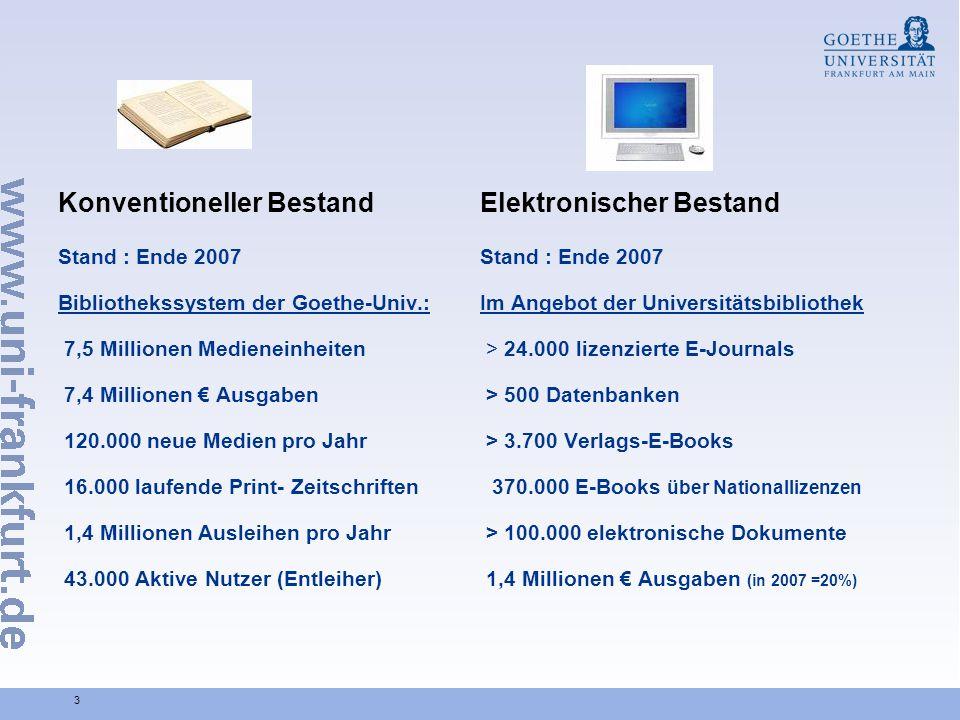 3 Konventioneller Bestand Stand : Ende 2007 Bibliothekssystem der Goethe-Univ.: 7,5 Millionen Medieneinheiten 7,4 Millionen Ausgaben 120.000 neue Medi
