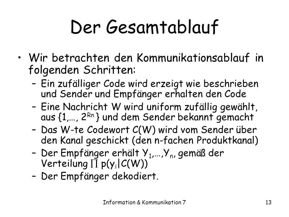 Information & Kommunikation 713 Der Gesamtablauf Wir betrachten den Kommunikationsablauf in folgenden Schritten: –Ein zufälliger Code wird erzeigt wie beschrieben und Sender und Empfänger erhalten den Code –Eine Nachricht W wird uniform zufällig gewählt, aus {1,…, 2 Rn } und dem Sender bekannt gemacht –Das W-te Codewort C(W) wird vom Sender über den Kanal geschickt (den n-fachen Produktkanal) –Der Empfänger erhält Y 1,…,Y n, gemäß der Verteilung p(y i |C(W)) –Der Empfänger dekodiert.