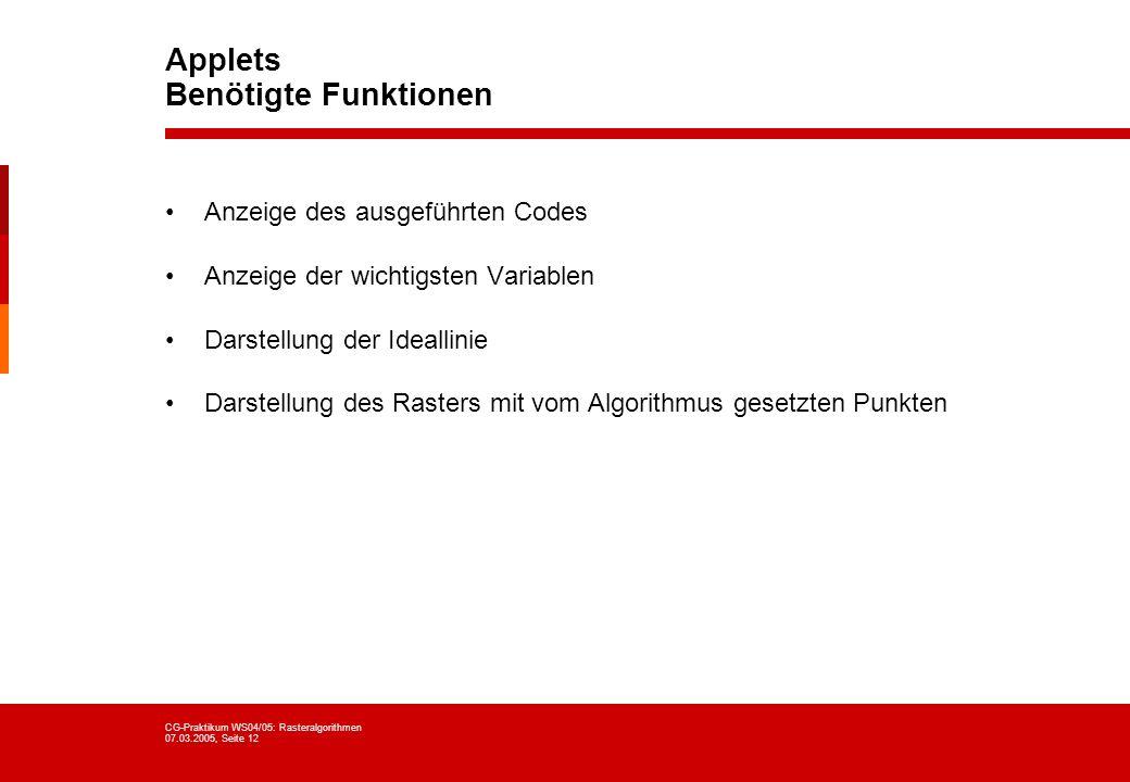 CG-Praktikum WS04/05: Rasteralgorithmen 07.03.2005, Seite 12 Applets Benötigte Funktionen Anzeige des ausgeführten Codes Anzeige der wichtigsten Varia