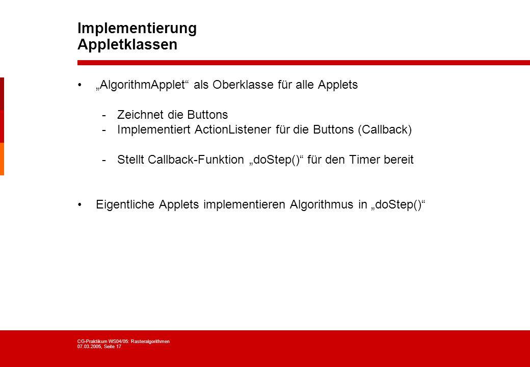 CG-Praktikum WS04/05: Rasteralgorithmen 07.03.2005, Seite 17 Implementierung Appletklassen AlgorithmApplet als Oberklasse für alle Applets -Zeichnet d
