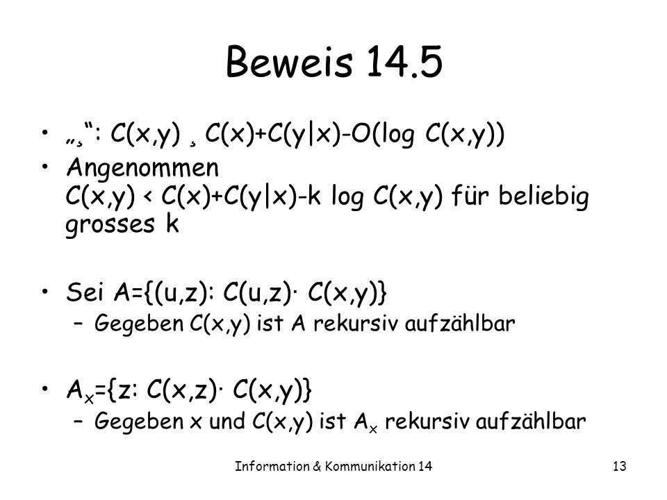 Information & Kommunikation 1413 Beweis 14.5 ¸ : C(x,y) ¸ C(x)+C(y|x)-O(log C(x,y)) Angenommen C(x,y) < C(x)+C(y|x)-k log C(x,y) für beliebig grosses k Sei A={(u,z): C(u,z) · C(x,y)} –Gegeben C(x,y) ist A rekursiv aufzählbar A x ={z: C(x,z) · C(x,y)} –Gegeben x und C(x,y) ist A x rekursiv aufzählbar
